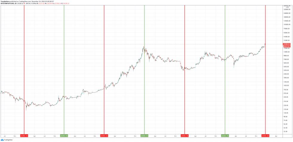 cartera bitcoin 1 btc