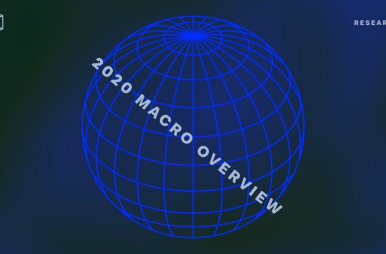 Descripción general macro de 2020: Comportamiento del mercado de activos tradicionales y digitales, Parte III