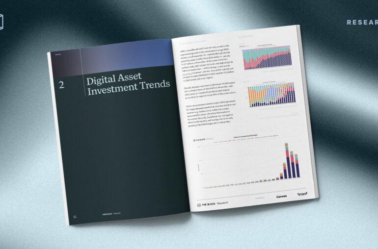 The Block Research - Informe de perspectivas de activos digitales 2021