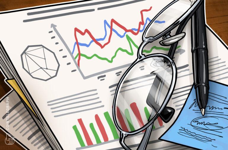 FTX creó un índice de Wall Street Bets que incluye GME, DOGE y otros