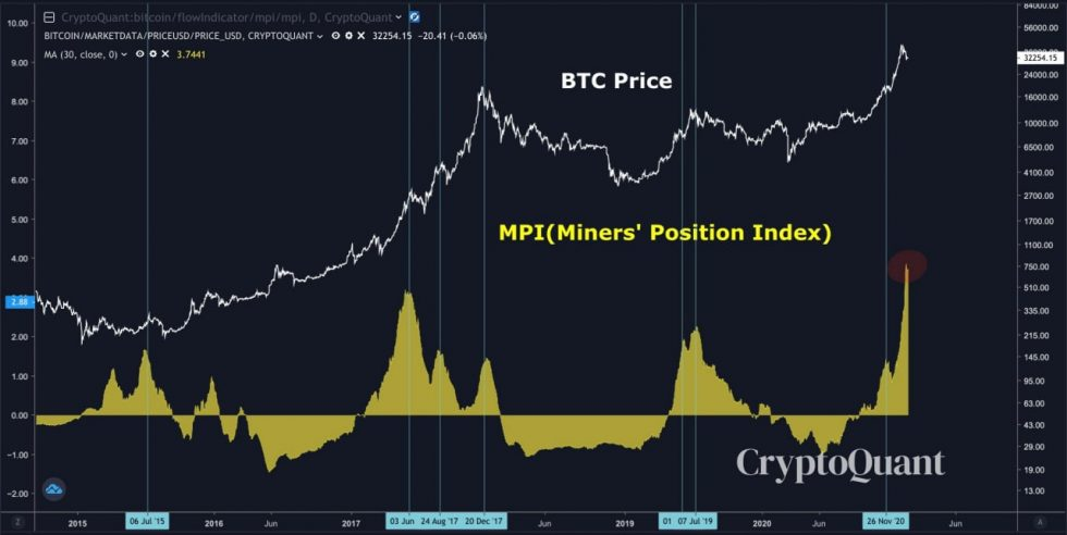 btc mineros index crypto quant