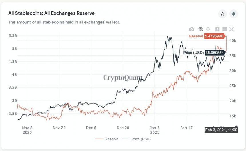 Bitcoin, criptomoneda, BTCUSD, BTCUSDT