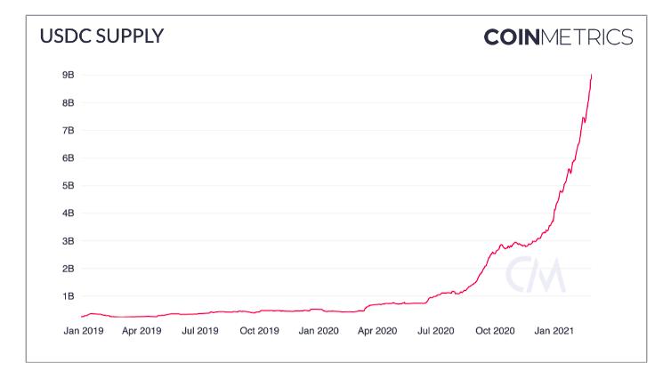 Cómo Tether puede conducir a un cambio en el dominio regional de Bitcoin