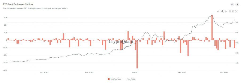 ¿Qué esperar del vencimiento de las opciones de 100k Bitcoin?